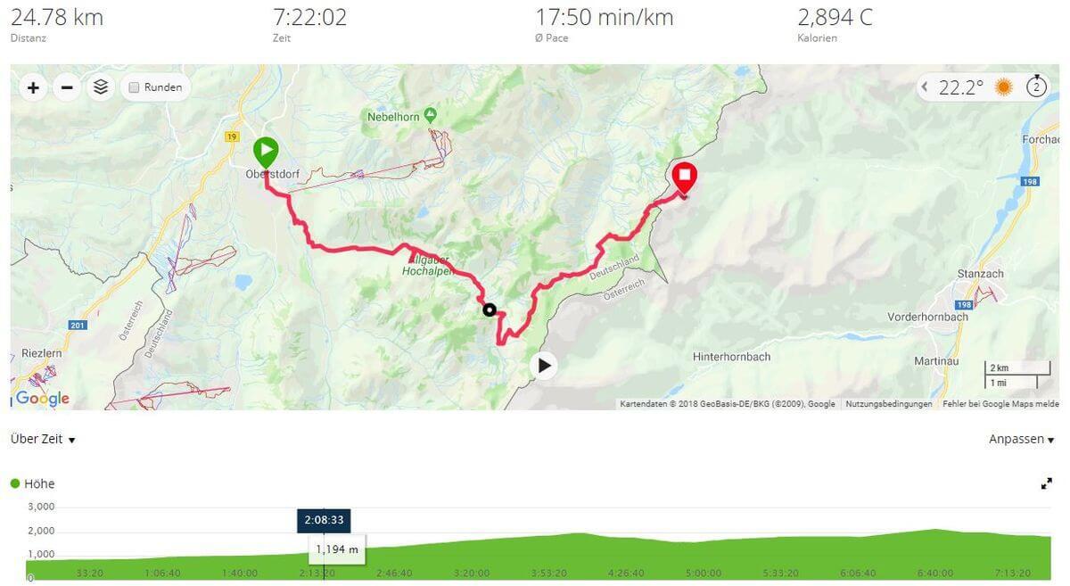 Von Oberstdorf zum Prinz-Luitpold-Haus, 7summits4help - Tipps zum Wandern in den Alpen