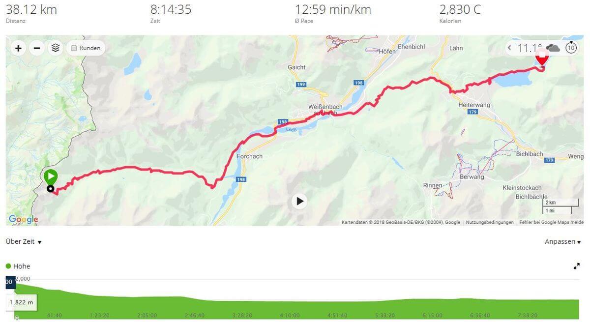 Vom Prinz-Luitpold-Haus zum Plansee, 7summits4help - Tipps zum Wandern in den Alpen